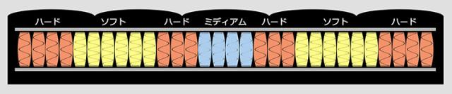 65モンブランプレミアム-断面図02